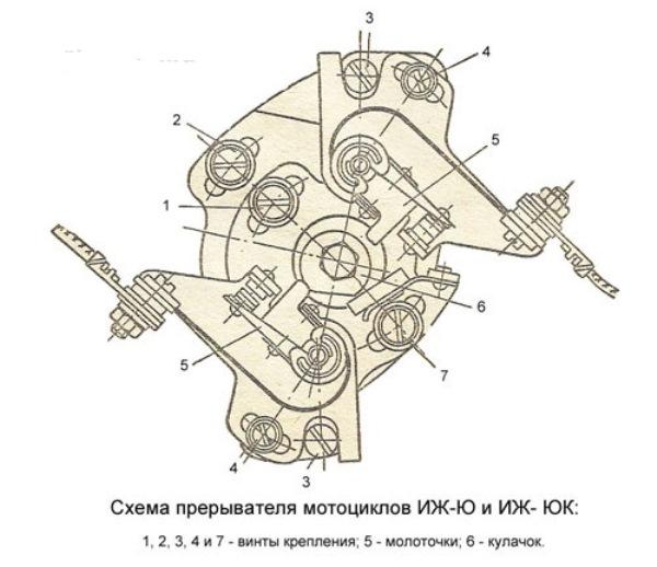Схема узла для ИЖ