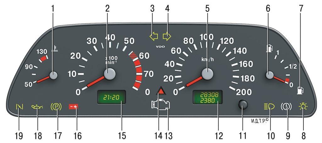 Контрольный щиток Нива Шеви с обозначением приборов индикаторов