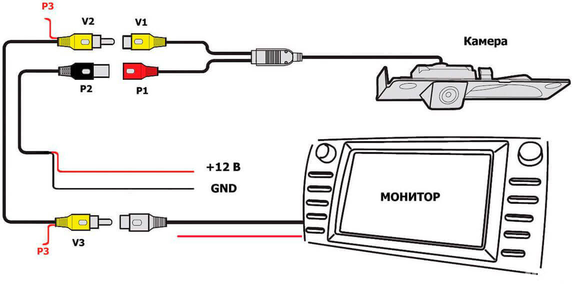 Схема подключения камеры к дисплею автомагнитолы