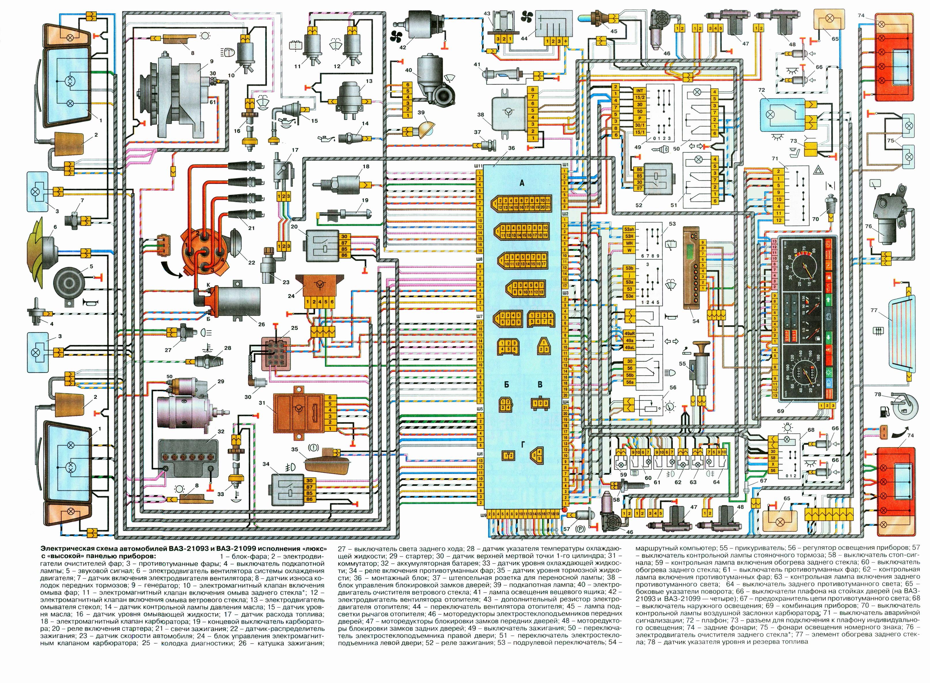 Полная схема оборудования «восьмерки»