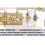 Подключение генераторного узла
