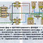 Схема подключения оптики