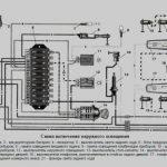 Схема активации головного освещения