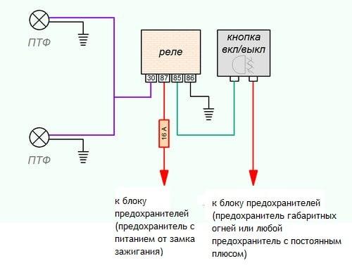 Схема соединения оптики с реле и кнопкой