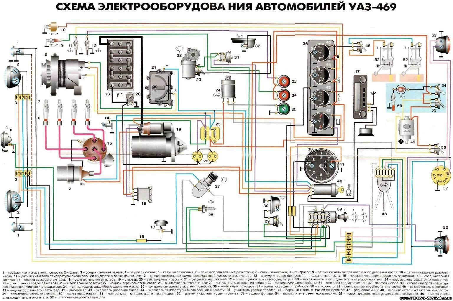Общая схема оборудования и проводки для УАЗ