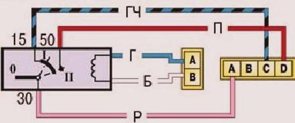 Схема подключения ЗЗ на Приоре