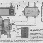 Схема подключения генератоного устройства
