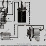 Схема системы зажигания «Копейки»