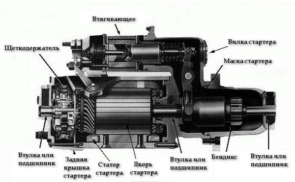 Устройство пускового механизма