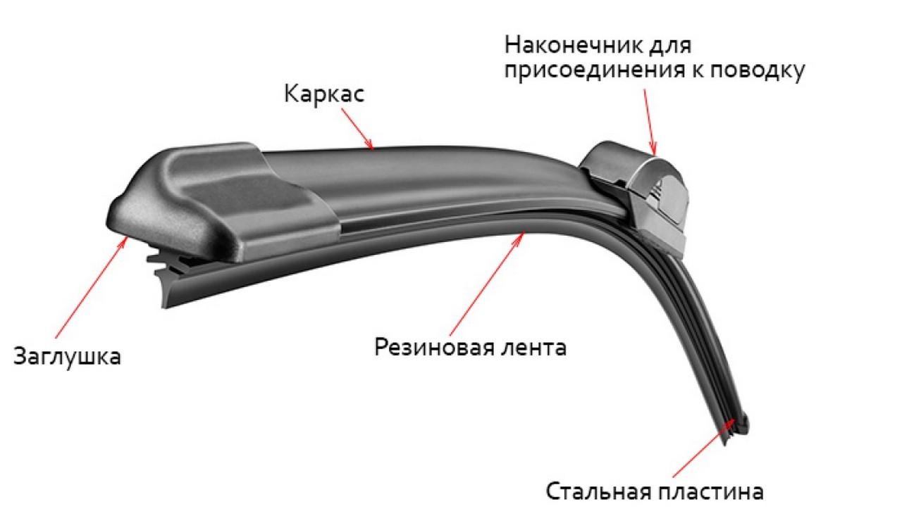 Конструкция бескаркасного очистителя