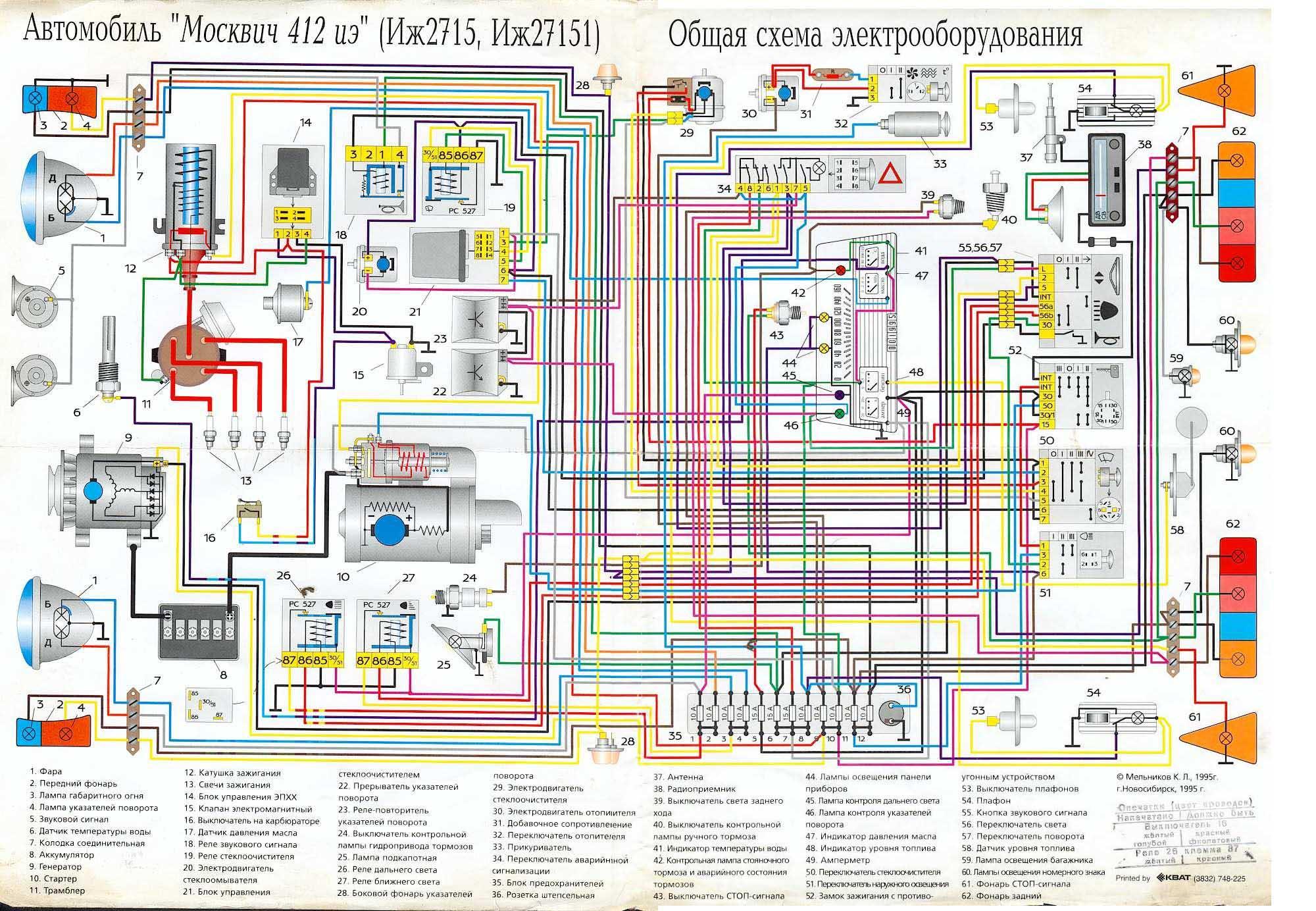Схема оборудования для 412 модели
