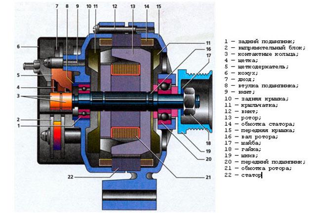 Обозначение компонентов механизма на схеме