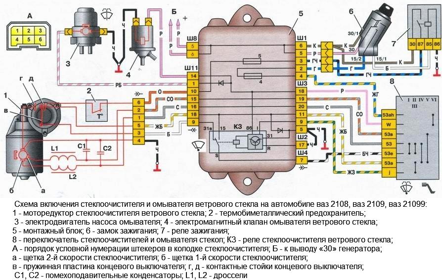Схема работы очистителя на ВАЗ 2109, в четырке она идентичная