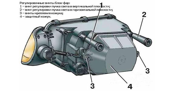 Конструкция альмеровской оптики