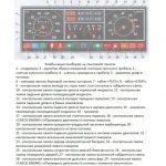 Распиновка и обозначение индикаторов приборки с высокой панелью