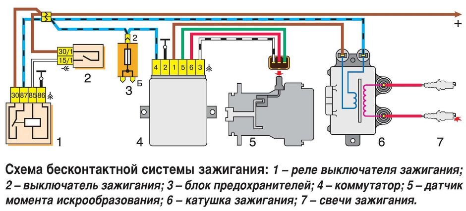 Схема бесконтактной СЗ на Оке