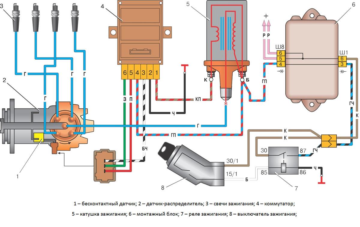 Схема БСЗ с обозначением элементов