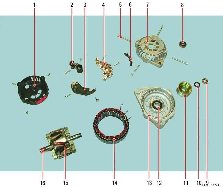 Обзор генератора chery (amulet, tiggo и kimo), ремонт щеток и других компонентов, замена ремня