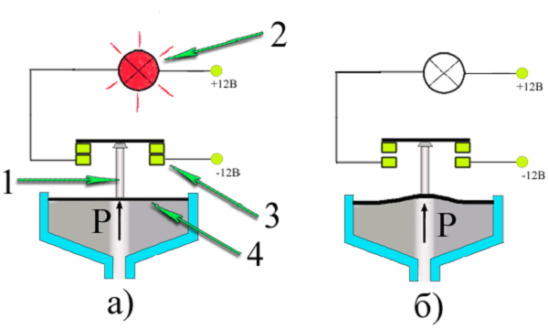 Схема действия устройства