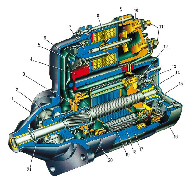 Схема стартера ВАЗ 2106
