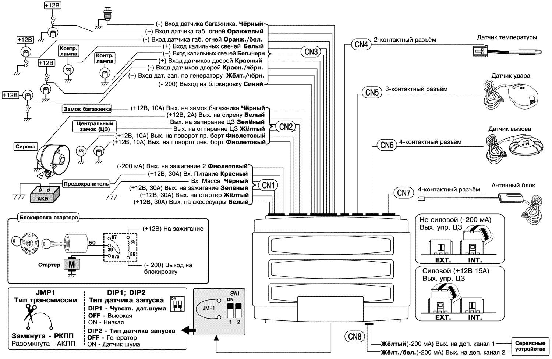 Схема подключения проводов к блоку управления сигналкой