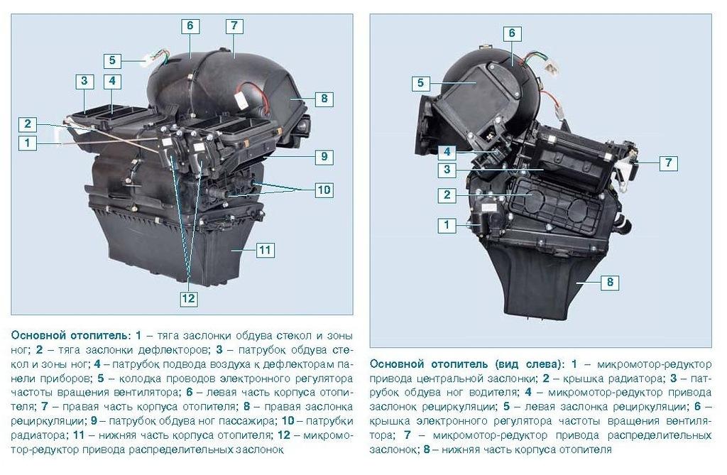 Устройство и обозначение элементов отопительного узла Газели