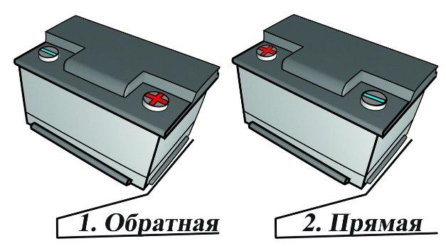 Обозначение выводов на конструкции устройства