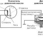 Схематический принцип работы ДДМ на Четырке