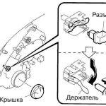 Отключение пружинного фиксатора