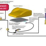 Схема установки датчика наличия пассажира