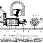 Устройство магнето с неподвижным магнитом