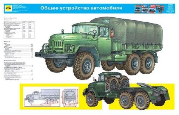 Общее устройство грузовика