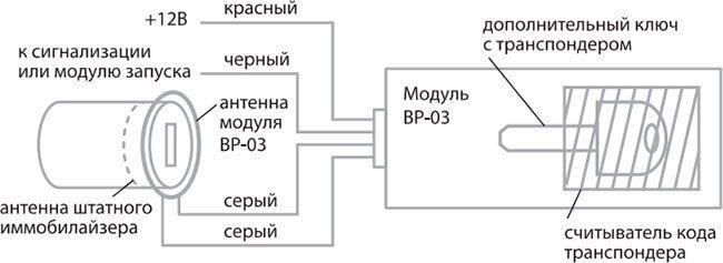 Первая схема подключения