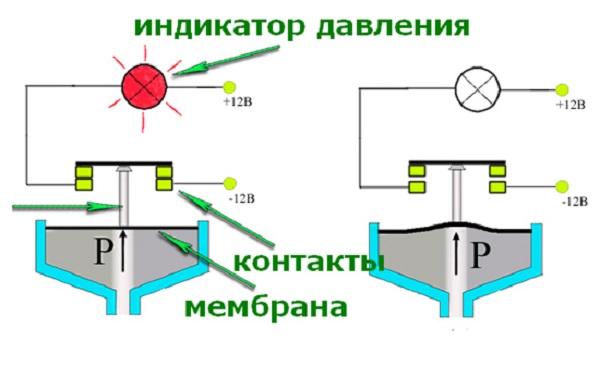 Схема строения электронного устройства