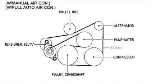 Схема установки приводного ремня