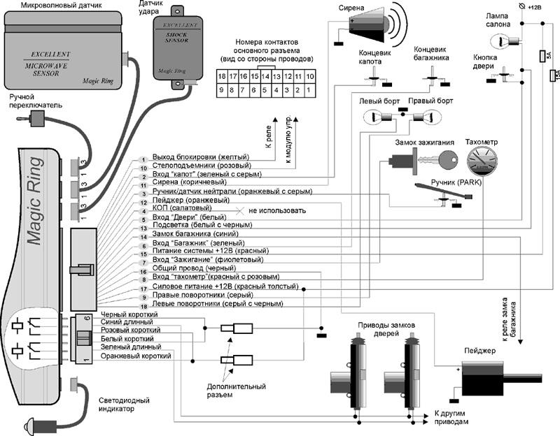 Схема для подключения противоугонной установки