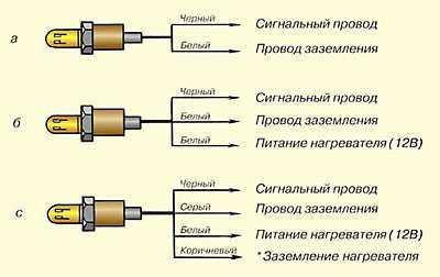 Обозначение контактов устройства