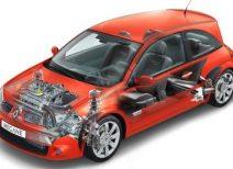 Почему барахлит мотор, радиатор и вентилятор печки Рено Флюенс, Логан, Дастер и Меган 2?