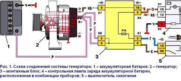 generator - Схема подключения регулятора напряжения к генератору
