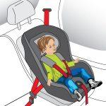Как правильно установить кресло в машине