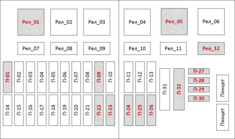 000255 3772 - Схема предохранителей приора 16 клапанная