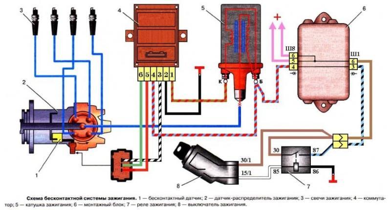 beskontaktnaya_sistema_zazhiganiya_vaz_2106_1-1024x552-3805.jpg