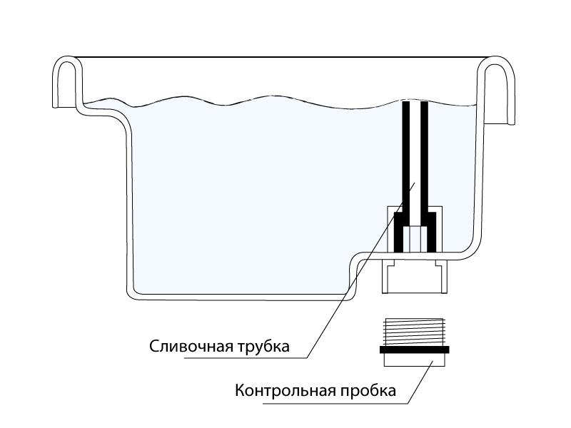 Схема коробки передач без щупа