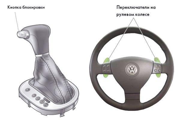 Кнопка блокировки и переключатель на рулевом колесе