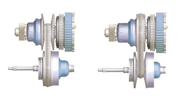 Иллюстрация изменения диаметра шкивов