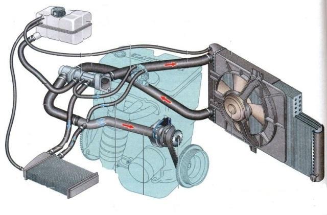 Схема системы охлаждения
