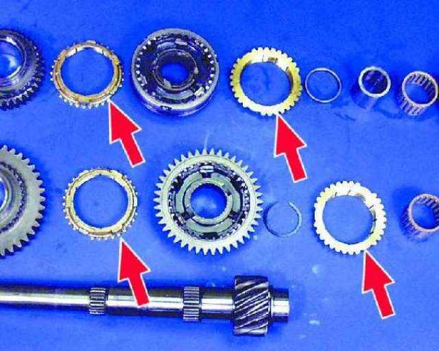 Блокирующие кольца синхронизатора МКПП 2109