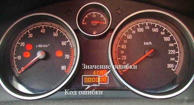 Панель автомобиля с сообщением ЕСП и кодом ошибки