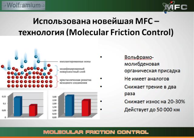График действия вольфрамо-молибденовой присадки