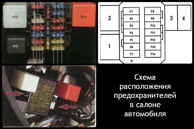 Фото и схема расположения блока в салоне Дэу Матиз